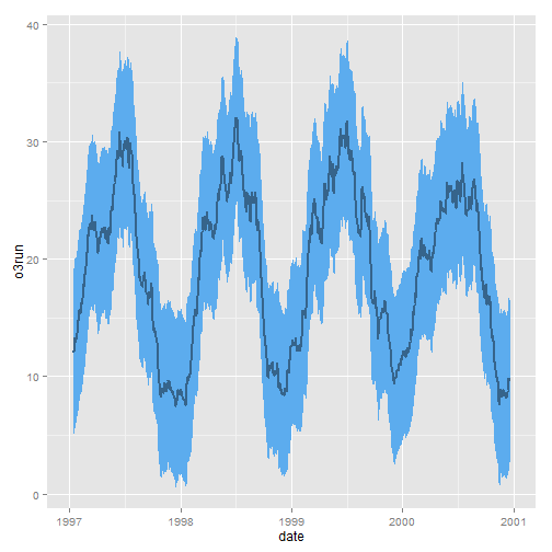Beautiful plotting in R: A ggplot2 cheatsheet